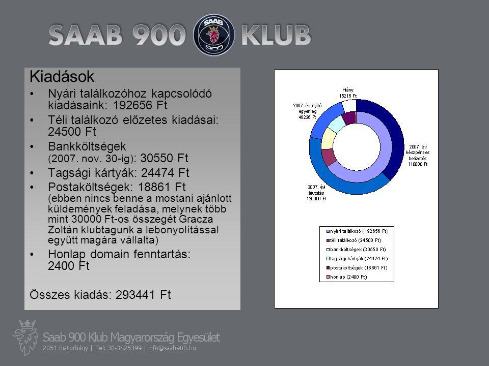 Kiadások •Nyári találkozóhoz kapcsolódó kiadásaink: 192656 Ft •Téli találkozó előzetes kiadásai: 24500 Ft •Bankköltségek (2007. nov. 30-ig) : 30550 Ft