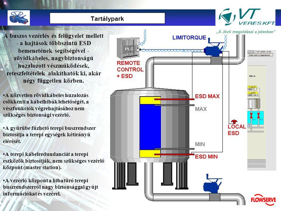 """TMTM """"A Jövő megoldásai a jelenben"""" S zivattyúállomás fő és segédüzemű technológiai berendezések és rendszerek: •Főszivattyú aggregátok (MNA); •Segéds"""