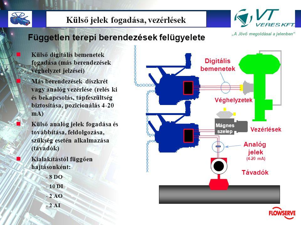 """TMTM """"A Jövő megoldásai a jelenben"""" A hajtás mint RIO •A buszosítás teljes szintű megvalósításával például hajtásonként 4-10 db plusz digitális bemene"""