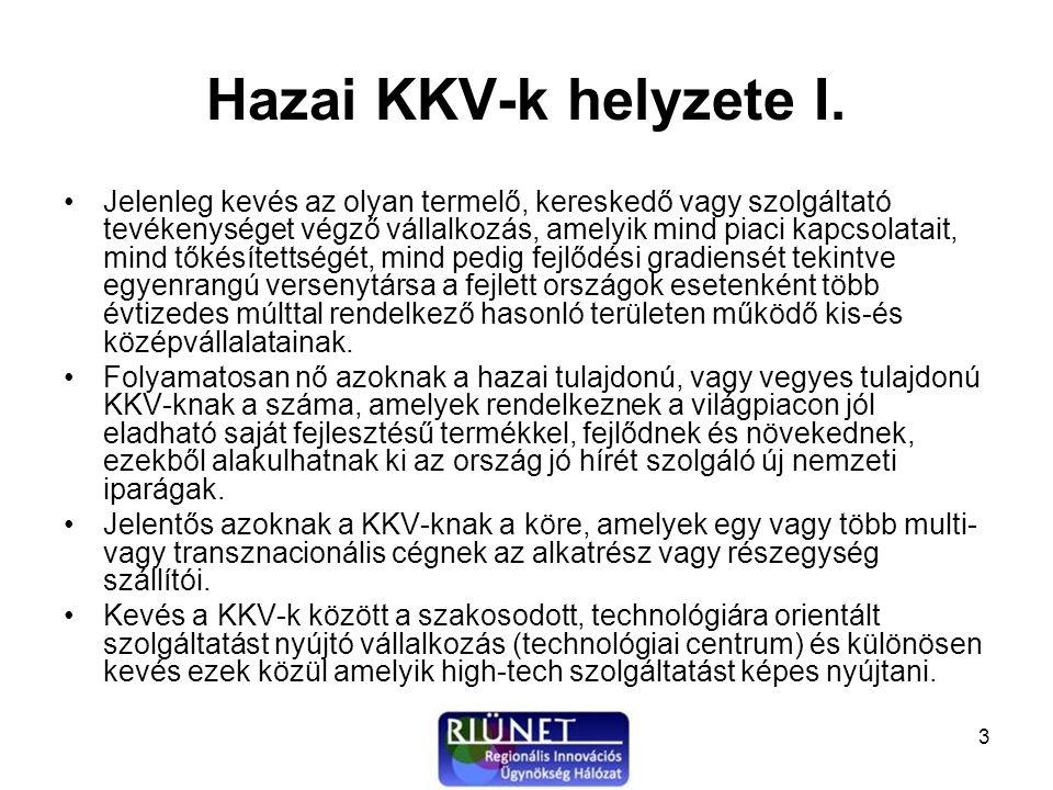 4 Hazai KKV-k helyzete II.