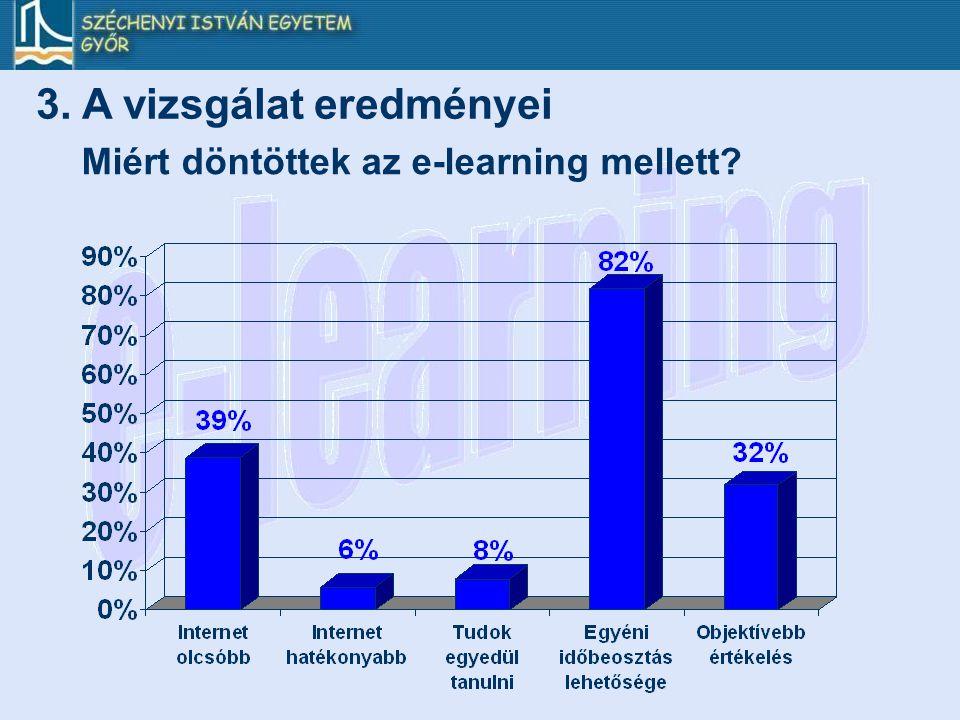 Miért döntöttek az e-learning mellett? 3. A vizsgálat eredményei