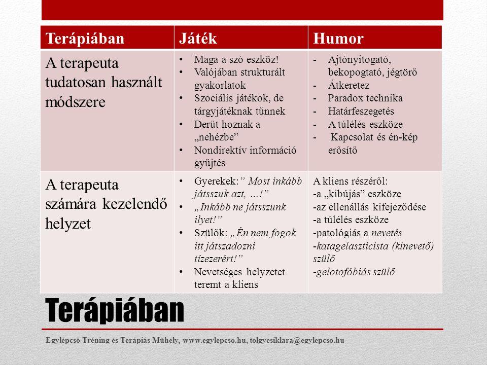 TerápiábanJátékHumor A terapeuta tudatosan használt módszere • Maga a szó eszköz! • Valójában strukturált gyakorlatok • Szociális játékok, de tárgyját