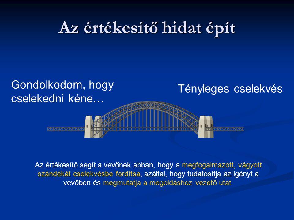 Az értékesítő hidat épít Gondolkodom, hogy cselekedni kéne… Tényleges cselekvés Az értékesítő segít a vevőnek abban, hogy a megfogalmazott, vágyott sz