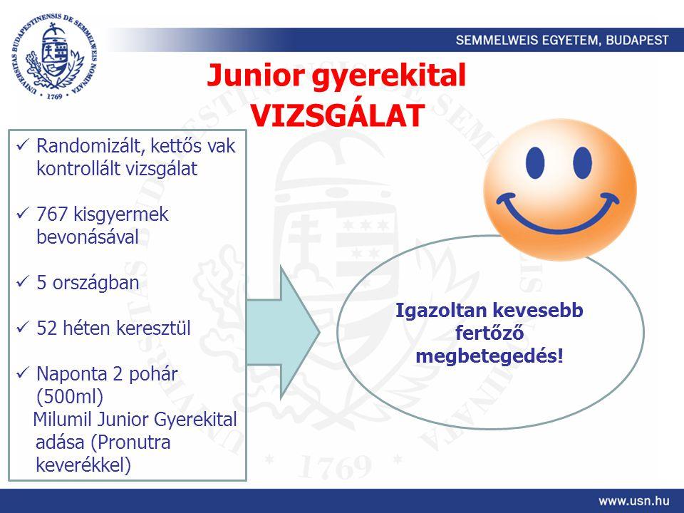 Junior gyerekital VIZSGÁLAT  Randomizált, kettős vak kontrollált vizsgálat  767 kisgyermek bevonásával  5 országban  52 héten keresztül  Naponta