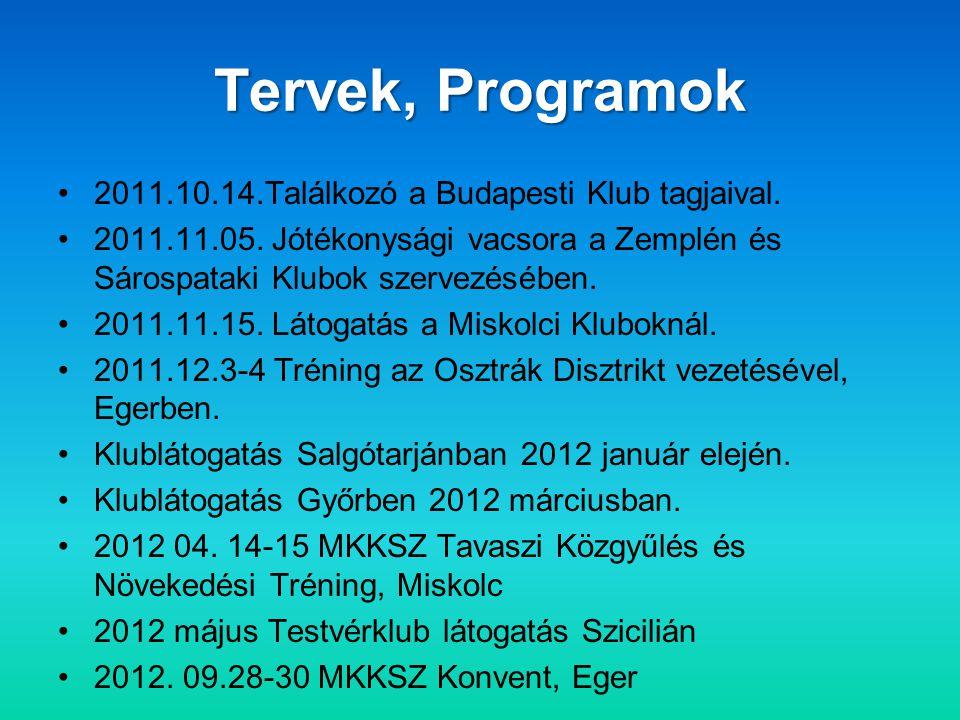Tervek, Programok •2011.10.14.Találkozó a Budapesti Klub tagjaival.