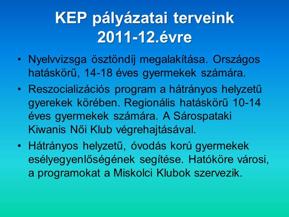 KEP pályázatai terveink 2011-12.évre •Nyelvvizsga ösztöndíj megalakítása.