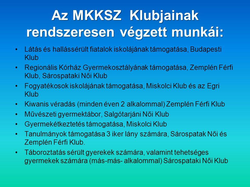 Az MKKSZ Klubjainak rendszeresen végzett munkái: •Látás és hallássérült fiatalok iskolájának támogatása, Budapesti Klub •Regionális Kórház Gyermekosztályának támogatása, Zemplén Férfi Klub, Sárospataki Női Klub •Fogyatékosok iskolájának támogatása, Miskolci Klub és az Egri Klub •Kiwanis véradás (minden éven 2 alkalommal) Zemplén Férfi Klub •Művészeti gyermektábor, Salgótarjáni Női Klub •Gyermekétkeztetés támogatása, Miskolci Klub •Tanulmányok támogatása 3 iker lány számára, Sárospatak Női és Zemplén Férfi Klub.