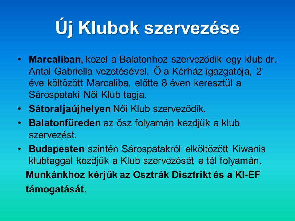 Új Klubok szervezése •Marcaliban, közel a Balatonhoz szerveződik egy klub dr.