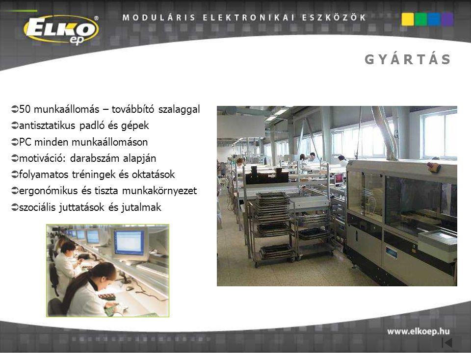 G Y Á R T Á S  50 munkaállomás – továbbító szalaggal  antisztatikus padló és gépek  PC minden munkaállomáson  motiváció: darabszám alapján  folya