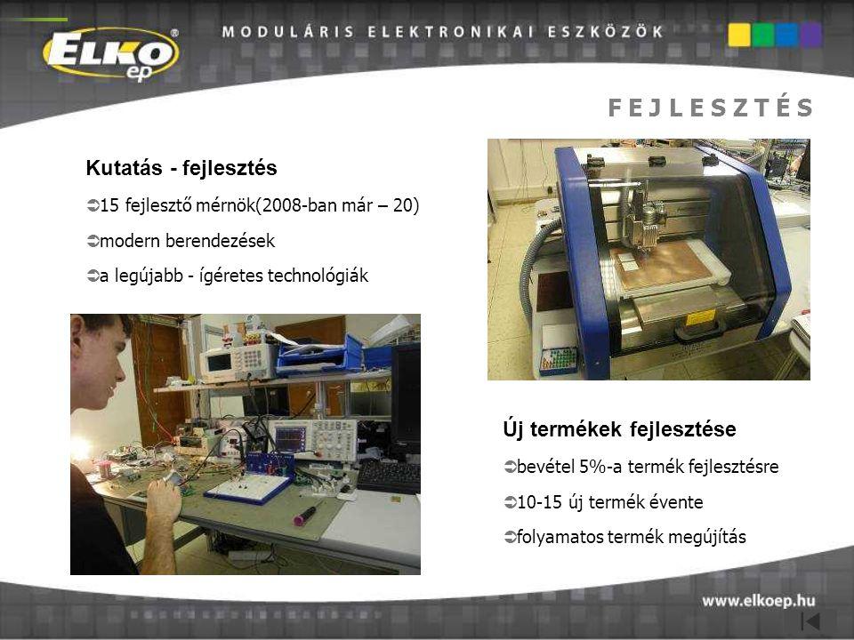 F E J L E S Z T É S Kutatás - fejlesztés  15 fejlesztő mérnök(2008-ban már – 20)  modern berendezések  a legújabb - ígéretes technológiák Új termék