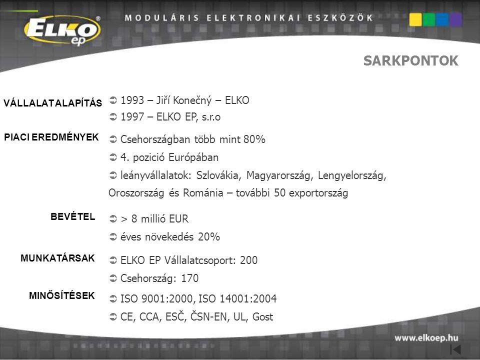 SARKPONTOK  1993 – Jiří Konečný – ELKO  1997 – ELKO EP, s.r.o  ELKO EP Vállalatcsoport: 200  Csehország: 170  > 8 millió EUR  éves növekedés 20%