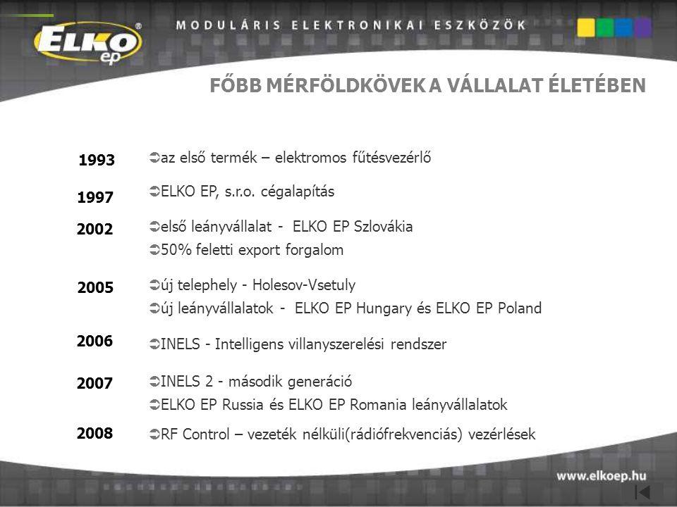  az első termék – elektromos fűtésvezérlő 1993 1997  ELKO EP, s.r.o. cégalapítás  első leányvállalat - ELKO EP Szlovákia  50% feletti export forga