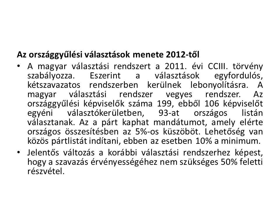 Az országgyűlési választások menete 2012-től • A magyar választási rendszert a 2011. évi CCIII. törvény szabályozza. Eszerint a választások egyforduló