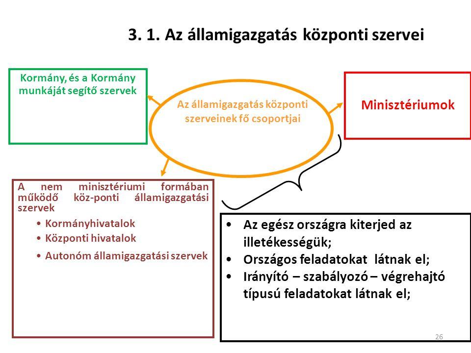 26 3. 1. Az államigazgatás központi szervei Kormány, és a Kormány munkáját segítő szervek Minisztériumok A nem minisztériumi formában működő köz-ponti