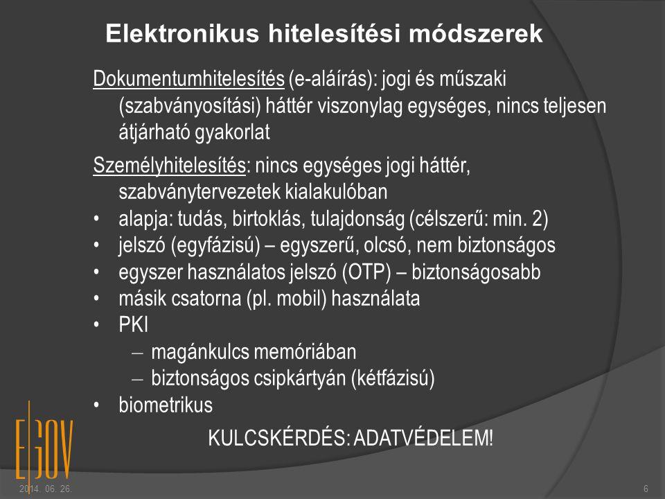 2014.06. 26.7 Az elektronikus aláírás jogi háttere 1999/93/EK irányelv Eat.