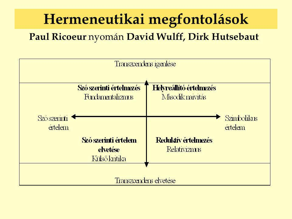 Hermeneutikai megfontolások Paul Ricoeur nyomán David Wulff, Dirk Hutsebaut