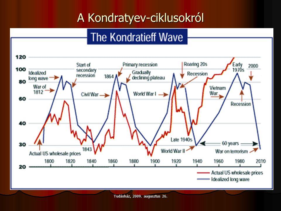 A Kondratyev-ciklusokról