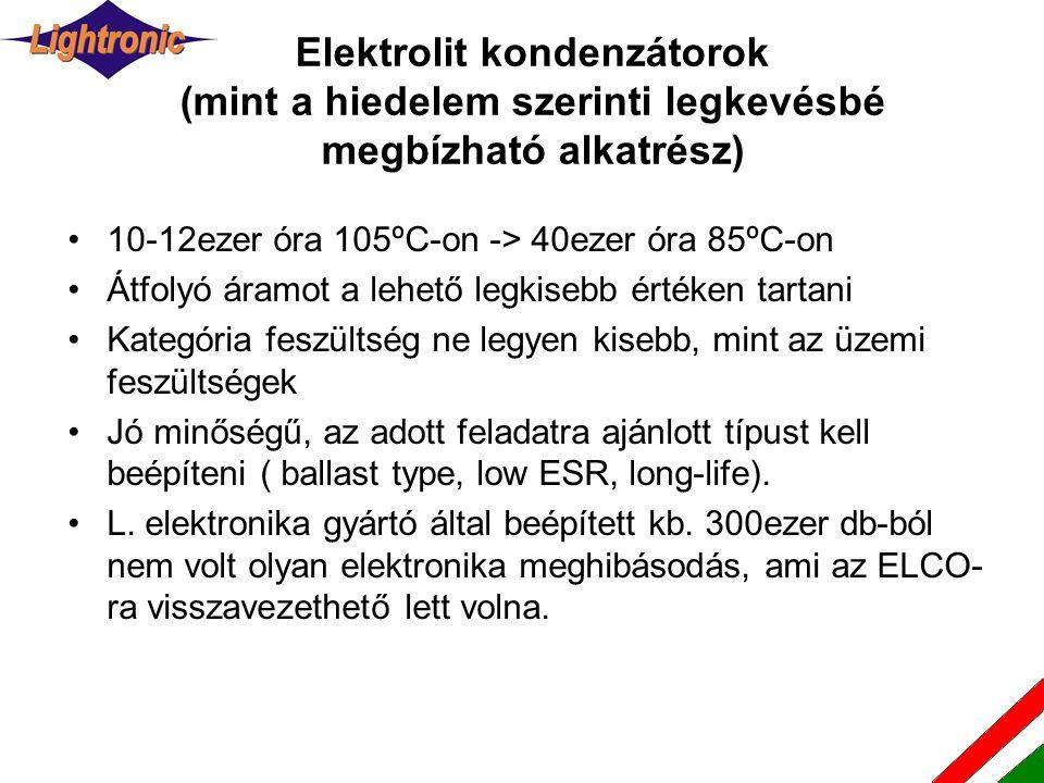 Elektrolit kondenzátorok (mint a hiedelem szerinti legkevésbé megbízható alkatrész) •10-12ezer óra 105ºC-on -> 40ezer óra 85ºC-on •Átfolyó áramot a lehető legkisebb értéken tartani •Kategória feszültség ne legyen kisebb, mint az üzemi feszültségek •Jó minőségű, az adott feladatra ajánlott típust kell beépíteni ( ballast type, low ESR, long-life).