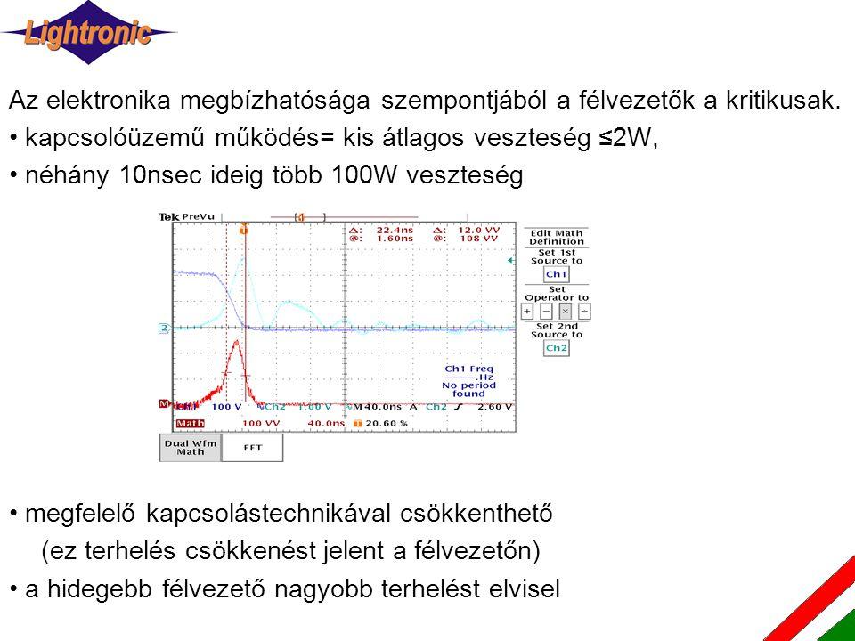 Az elektronika megbízhatósága szempontjából a félvezetők a kritikusak. • kapcsolóüzemű működés= kis átlagos veszteség ≤2W, • néhány 10nsec ideig több