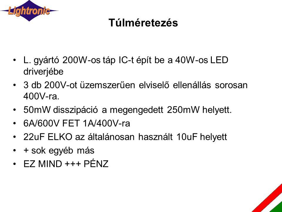 Túlméretezés •L. gyártó 200W-os táp IC-t épít be a 40W-os LED driverjébe •3 db 200V-ot üzemszerűen elviselő ellenállás sorosan 400V-ra. •50mW disszipá