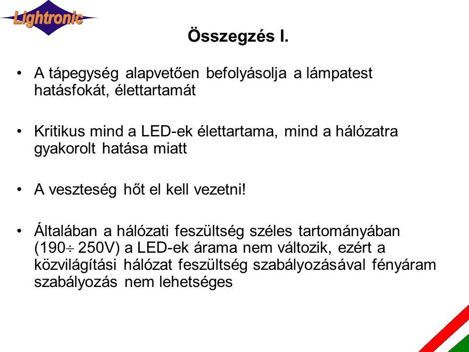 Összegzés I. •A tápegység alapvetően befolyásolja a lámpatest hatásfokát, élettartamát •Kritikus mind a LED-ek élettartama, mind a hálózatra gyakorolt