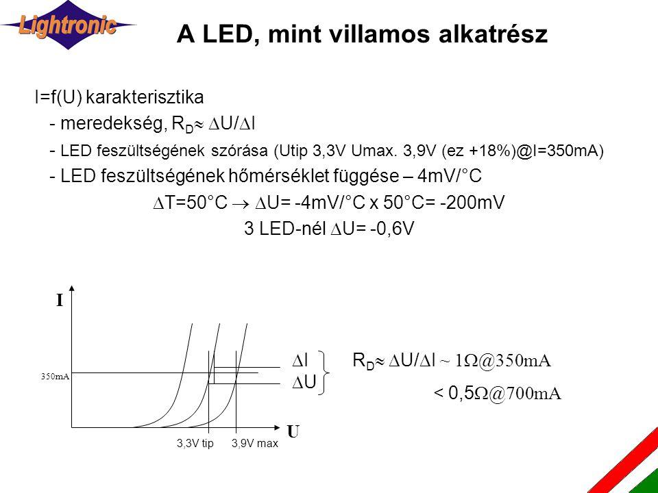 A LED a törpefeszültségű áramkörben •U LED tip=3*3,3V=9,9V •Re= =6  •Ha U LED max=3*3,9V=11,7V •Re= =0,86  Közel feszültséggenerátoros táplálás (Pl.: Akku, elem) Példa: 12V-ról 3 LED sorban előtét ellenállással Ug U=12V Re I=350mA U LED 3x R D ~ 3  12V-9,9V 0,35A 12V-11,7V 0,35A A LED feszültség szórása miatt nem lehet előre kalkuláltan beállítani.