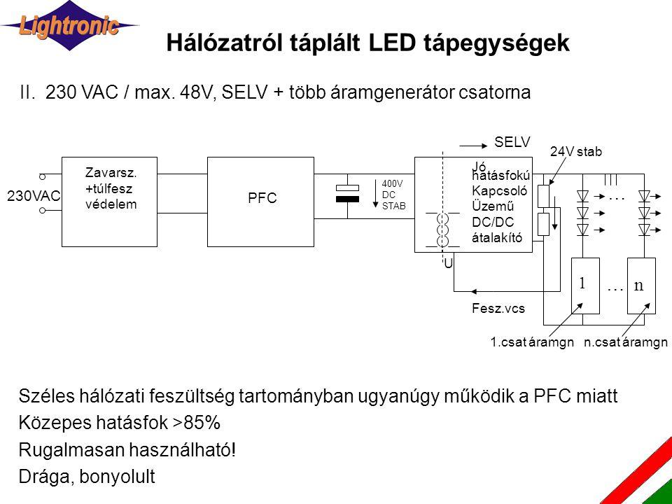 Hálózatról táplált LED tápegységek Széles hálózati feszültség tartományban ugyanúgy működik a PFC miatt Közepes hatásfok >85% Rugalmasan használható!