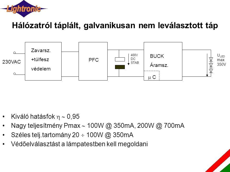 Hálózatról táplált, galvanikusan nem leválasztott táp •Kiváló hatásfok   0,95 •Nagy teljesítmény Pmax  100W @ 350mA, 200W @ 700mA •Széles telj.tartomány 20  100W @ 350mA •Védőelválasztást a lámpatestben kell megoldani Zavarsz.