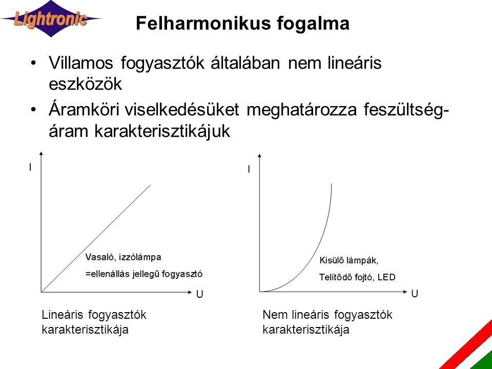 Felharmonikus fogalma •Villamos fogyasztók általában nem lineáris eszközök •Áramköri viselkedésüket meghatározza feszültség- áram karakterisztikájuk Lineáris fogyasztók karakterisztikája Nem lineáris fogyasztók karakterisztikája