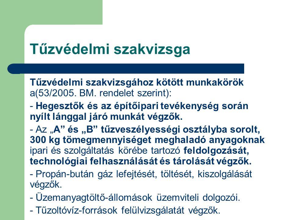 Tűzvédelmi szakvizsga Tűzvédelmi szakvizsgához kötött munkakörök a(53/2005. BM. rendelet szerint): - Hegesztők és az építőipari tevékenység során nyíl