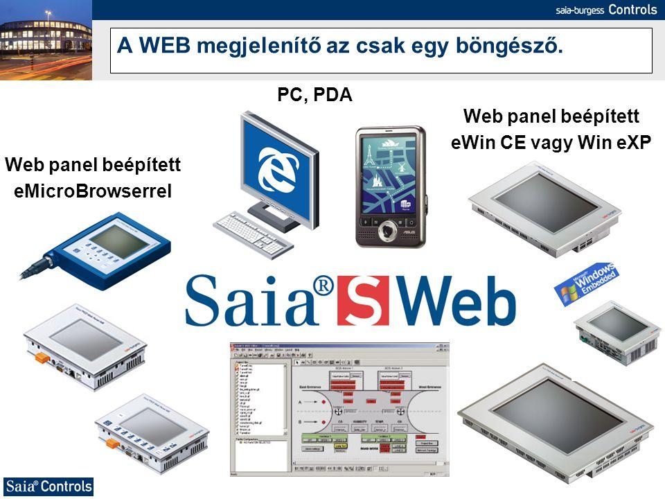 A WEB megjelenítő az csak egy böngésző. Web panel beépített eMicroBrowserrel PC, PDA Web panel beépített eWin CE vagy Win eXP
