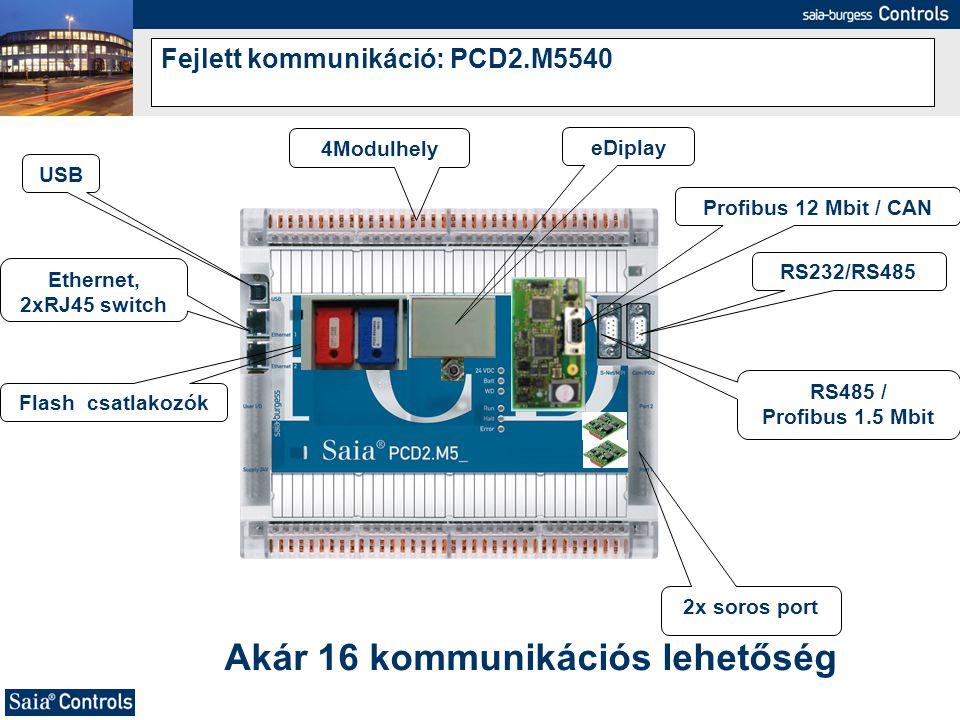 Akár 16 kommunikációs lehetőség Fejlett kommunikáció: PCD2.M5540 USB Ethernet, 2xRJ45 switch RS232/RS485 RS485 / Profibus 1.5 Mbit Flash csatlakozók e
