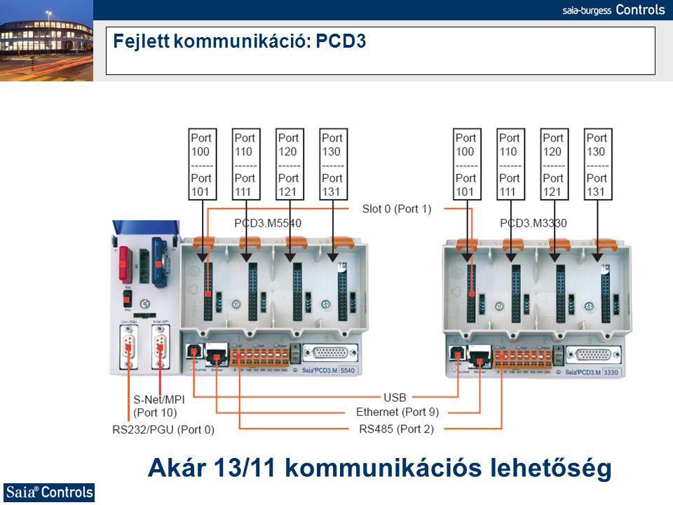 Fejlett kommunikáció: PCD3 Akár 13/11 kommunikációs lehetőség