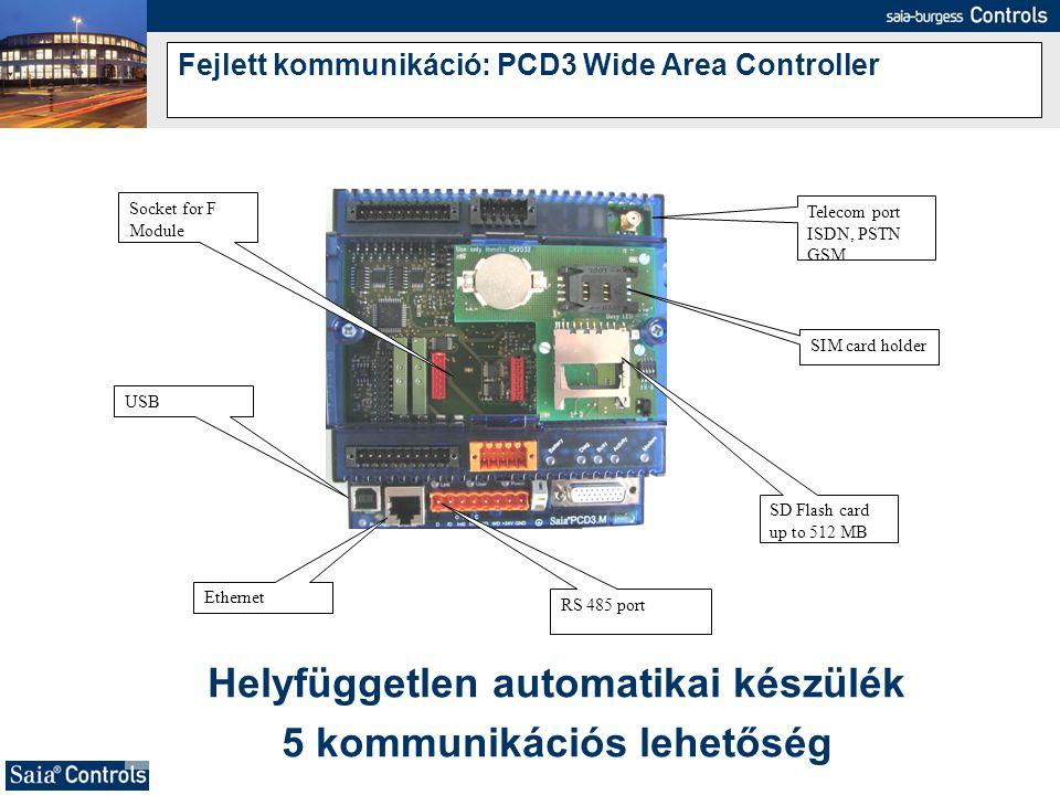 Fejlett kommunikáció: PCD3 Wide Area Controller Telecom port ISDN, PSTN GSM SIM card holder SD Flash card up to 512 MB Ethernet USB Socket for F Modul