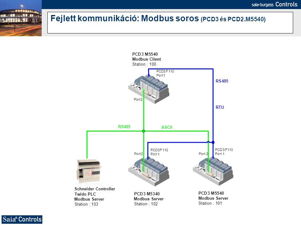 Fejlett kommunikáció: Modbus soros (PCD3 és PCD2.M5540) PCD3M5540 Modbus Client Station:100 PCD3M5340 Modbus Server Station:102 RS485 Schneider Contro
