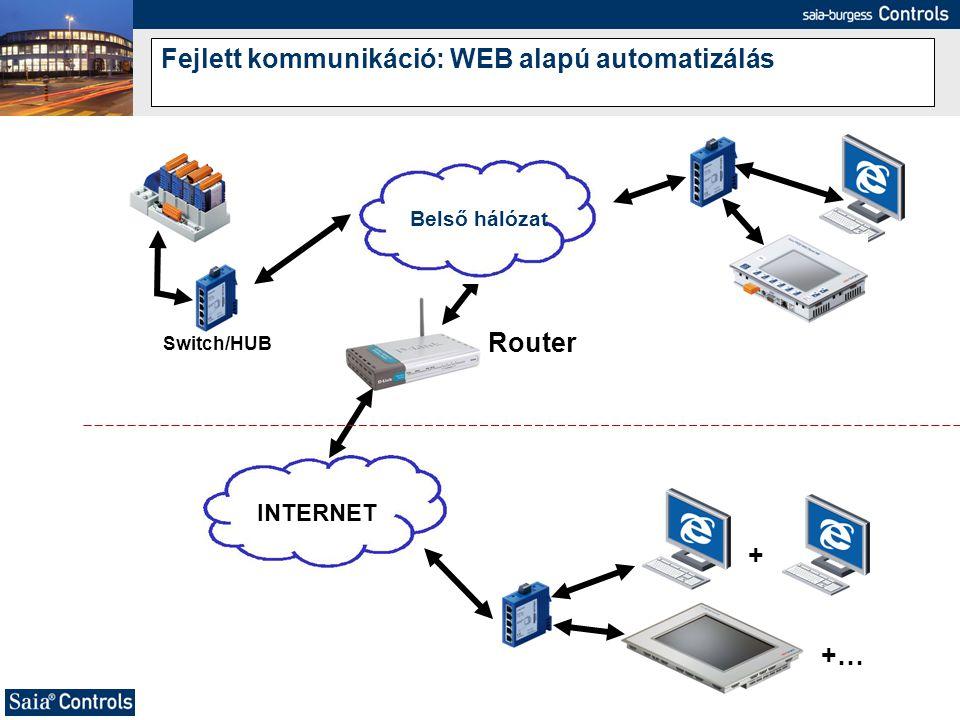 Router Switch/HUB INTERNET + … + Belső hálózat Fejlett kommunikáció: WEB alapú automatizálás