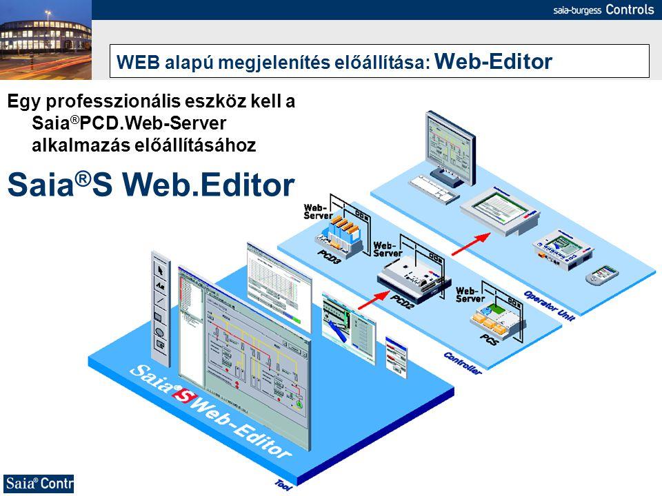 WEB alapú megjelenítés előállítása: Web-Editor Egy professzionális eszköz kell a Saia ® PCD.Web-Server alkalmazás előállításához Saia ® S Web.Editor