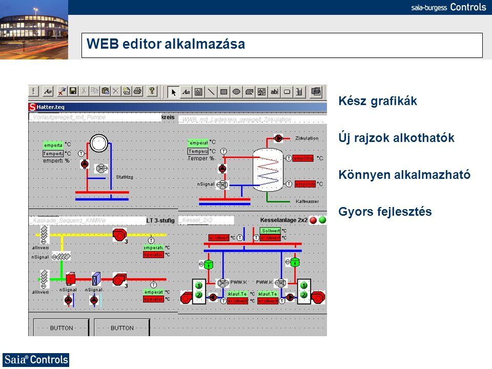 WEB editor alkalmazása Kész grafikák Új rajzok alkothatók Könnyen alkalmazható Gyors fejlesztés