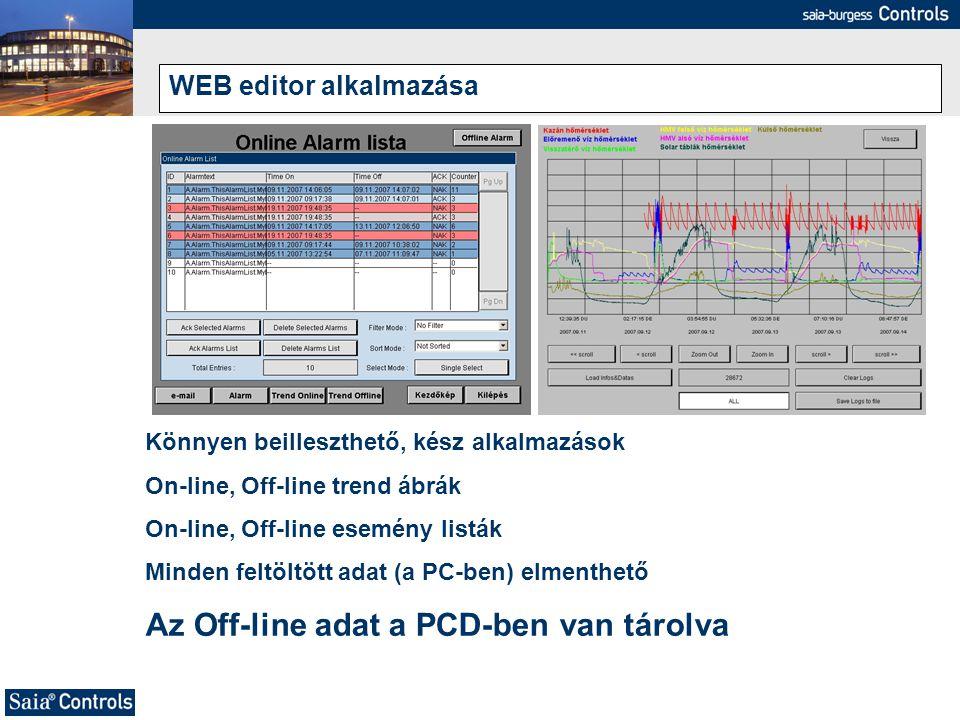 WEB editor alkalmazása Könnyen beilleszthető, kész alkalmazások On-line, Off-line trend ábrák On-line, Off-line esemény listák Minden feltöltött adat