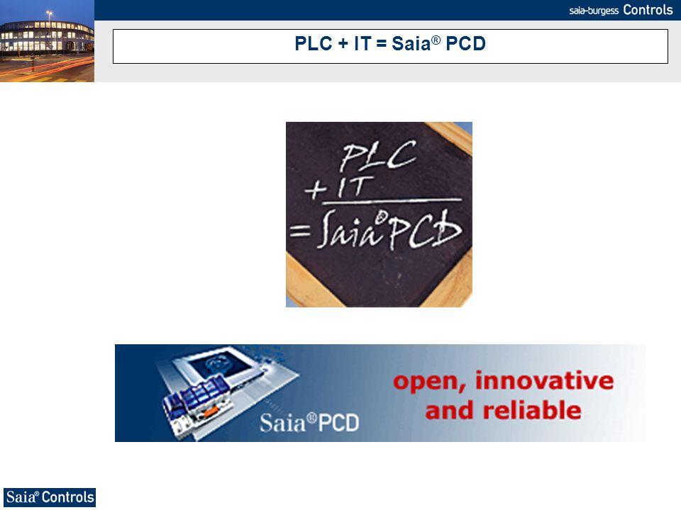 PLC + IT = Saia ® PCD