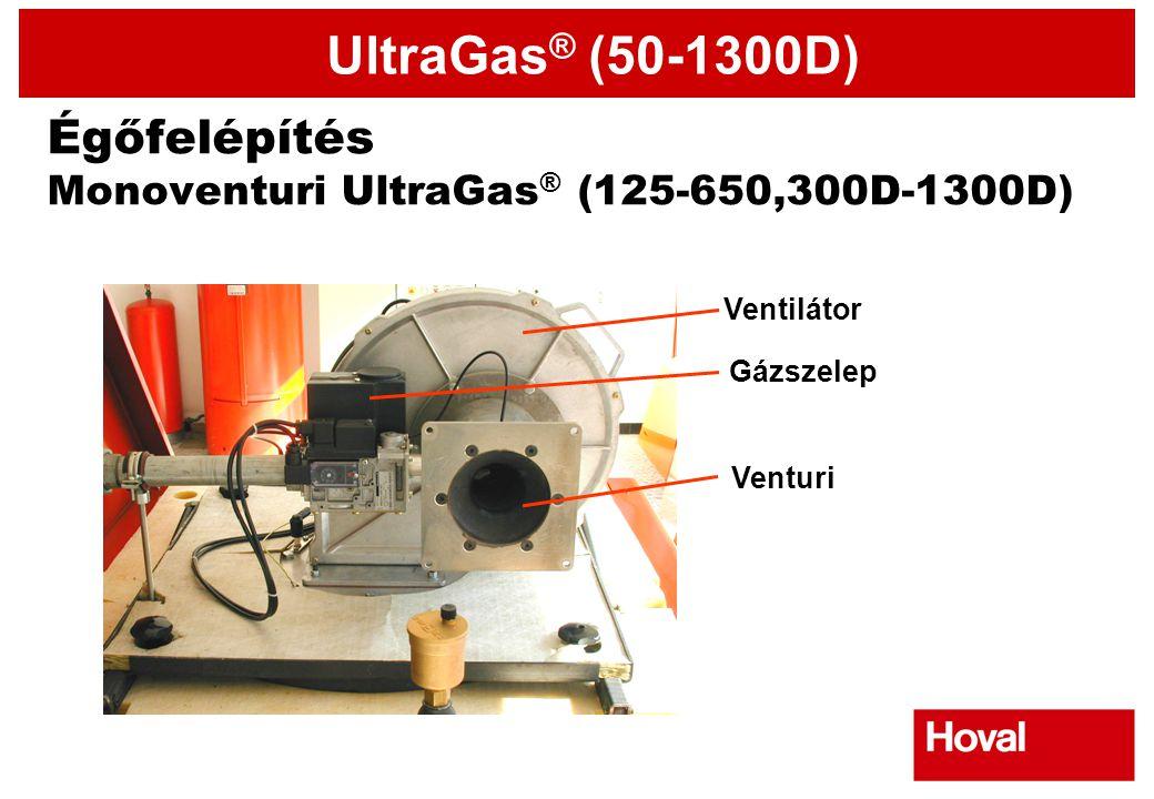 UltraGas ® (50-1300D) Égőfelépítés Monoventuri UltraGas ® (125-650,300D-1300D) Gázszelep Ventilátor Venturi