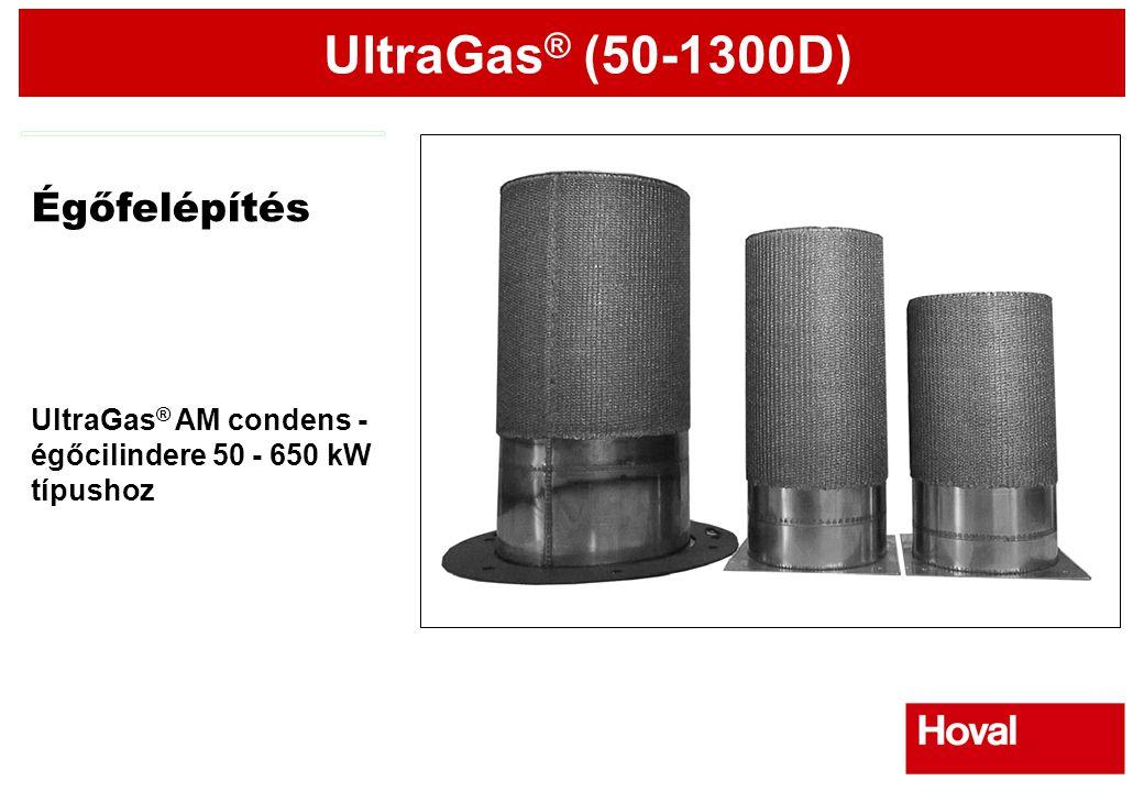 UltraGas ® (50-1300D) Égőfelépítés UltraGas ® AM condens - égőcilindere 50 - 650 kW típushoz