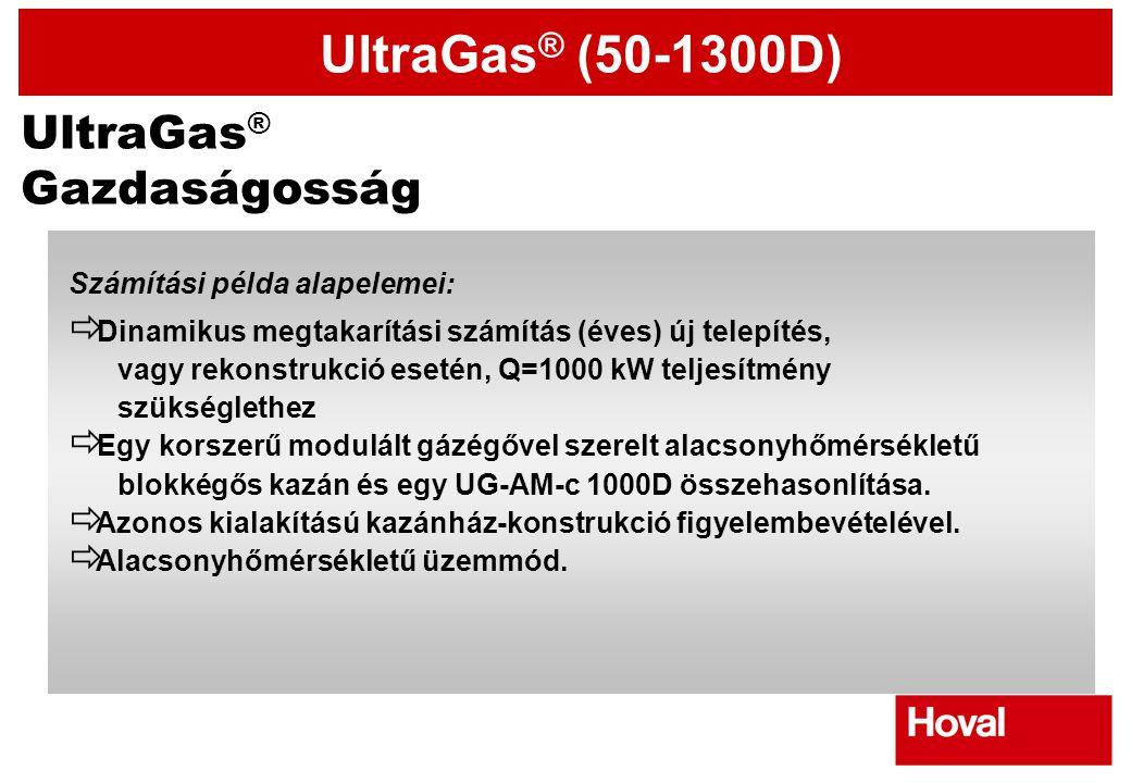 UltraGas ® (50-1300D) Számítási példa alapelemei:  Dinamikus megtakarítási számítás (éves) új telepítés, vagy rekonstrukció esetén, Q=1000 kW teljesí