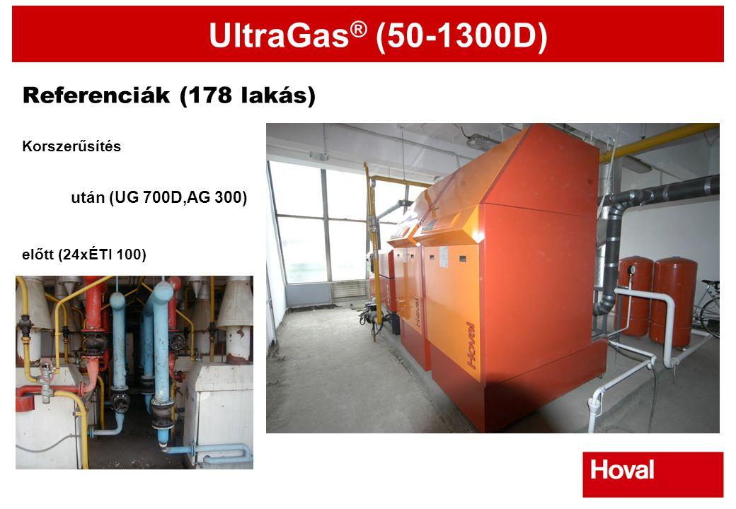 UltraGas ® (50-1300D) Referenciák (178 lakás) Korszerűsítés előtt (24xÉTI 100) után (UG 700D,AG 300)