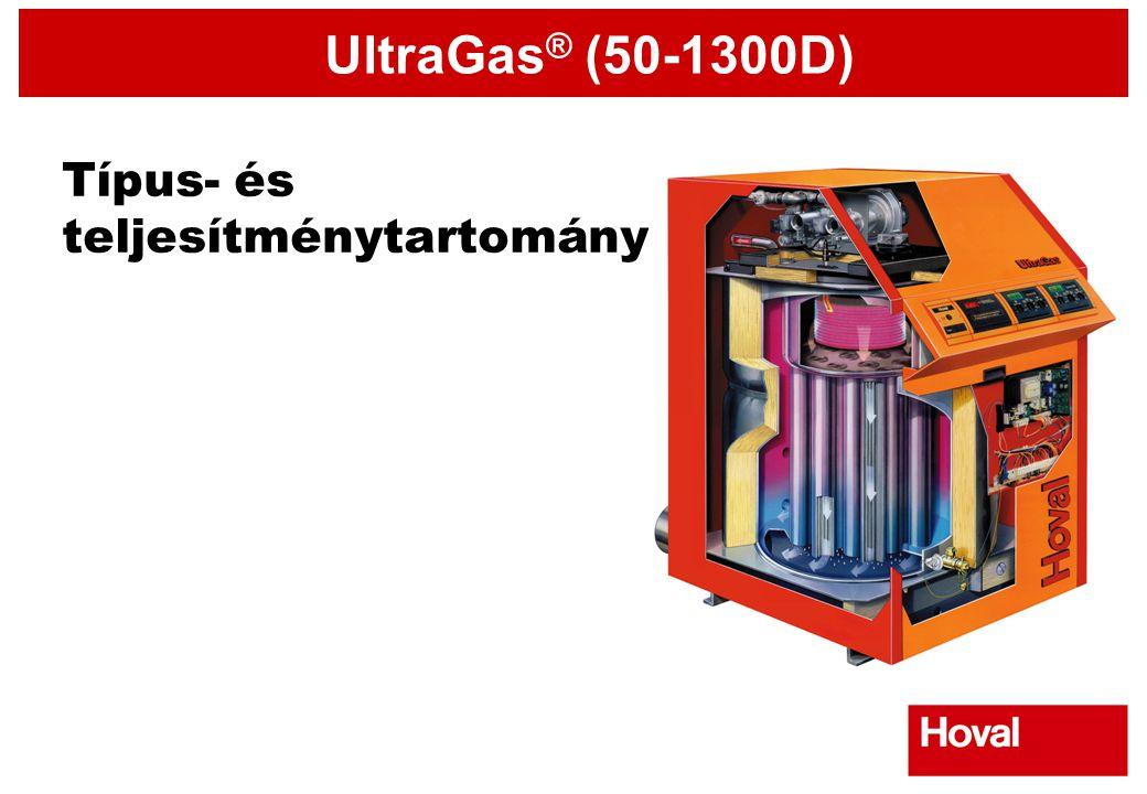 UltraGas ® (50-1300D) Típus- és teljesítménytartomány