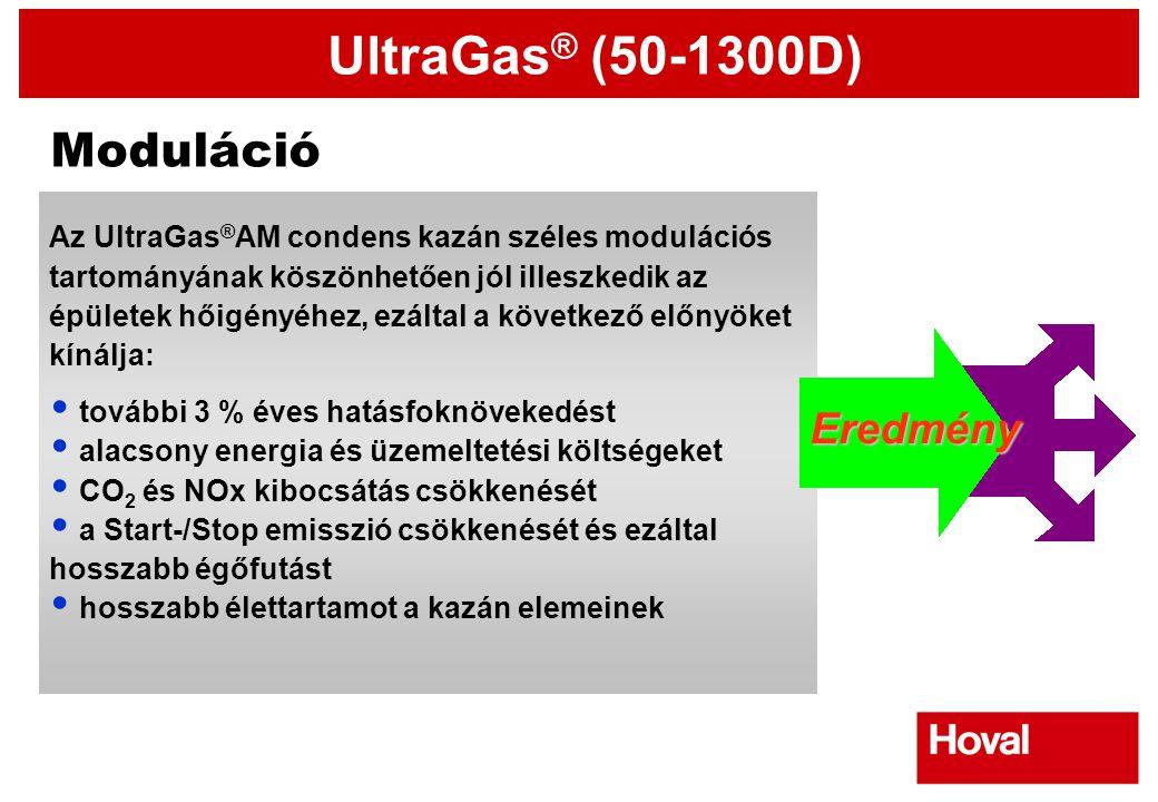UltraGas ® (50-1300D) Moduláció Az UltraGas ® AM condens kazán széles modulációs tartományának köszönhetően jól illeszkedik az épületek hőigényéhez, e