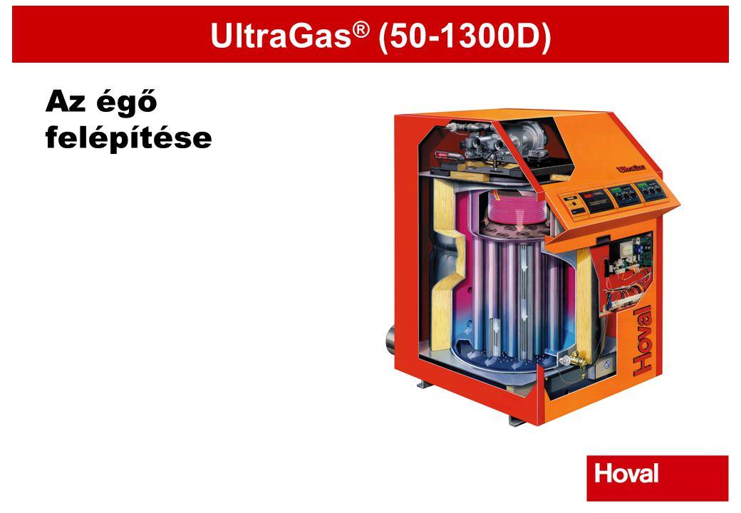 UltraGas ® (50-1300D) Az égő felépítése