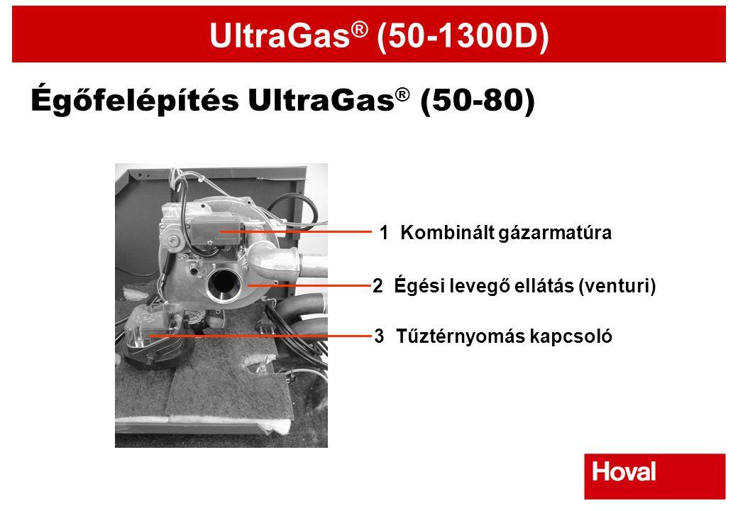 UltraGas ® (50-1300D) Égőfelépítés UltraGas ® (50-80) 3 Tűztérnyomás kapcsoló 1 Kombinált gázarmatúra 2 Égési levegő ellátás (venturi)