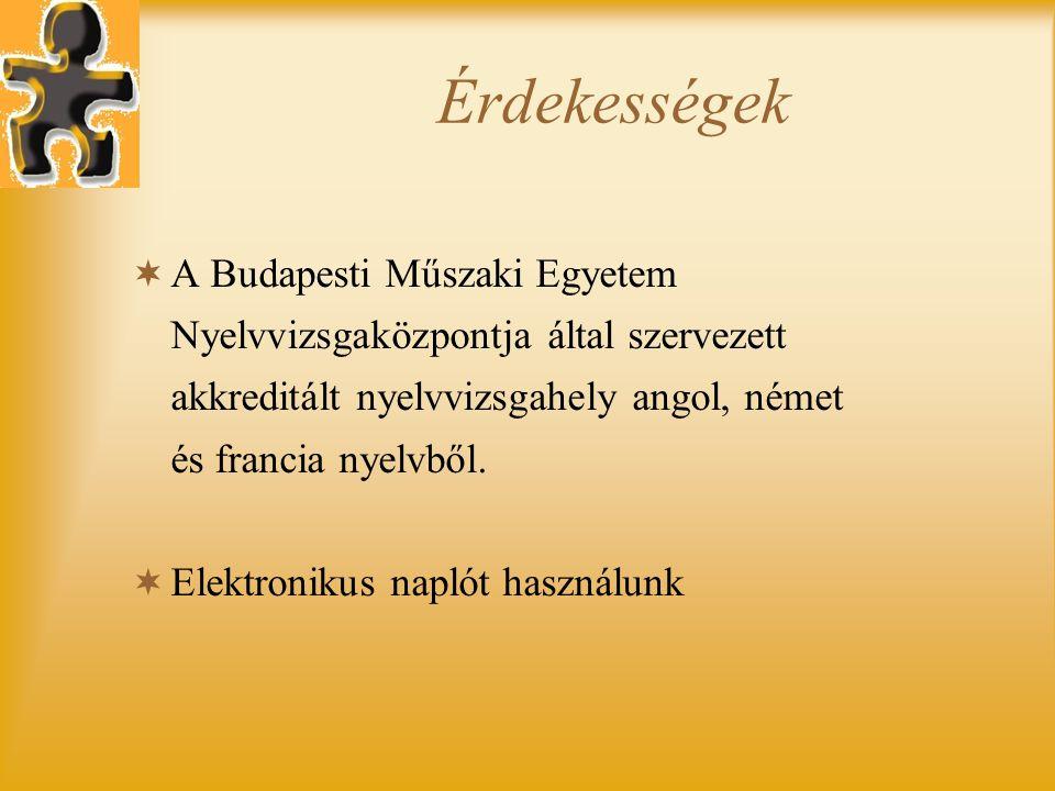  A Budapesti Műszaki Egyetem Nyelvvizsgaközpontja által szervezett akkreditált nyelvvizsgahely angol, német és francia nyelvből.