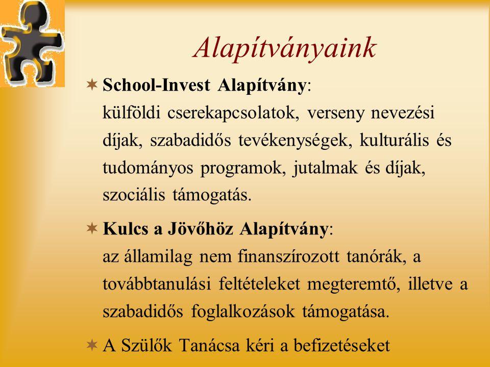 Alapítványaink  School-Invest Alapítvány: külföldi cserekapcsolatok, verseny nevezési díjak, szabadidős tevékenységek, kulturális és tudományos programok, jutalmak és díjak, szociális támogatás.